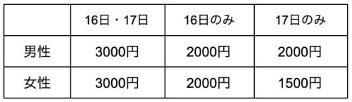 スクリーンショット 2021-09-21 13.30.49.png