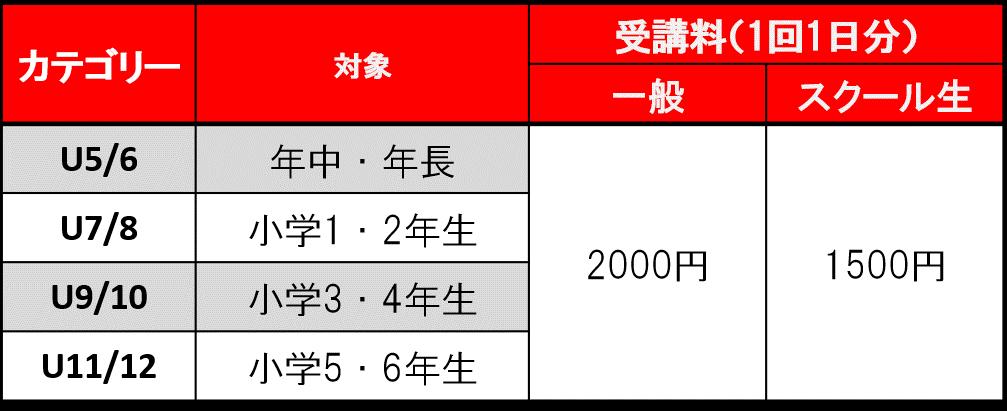https://chsc.jp/news/up_images/%E8%A1%A8.png